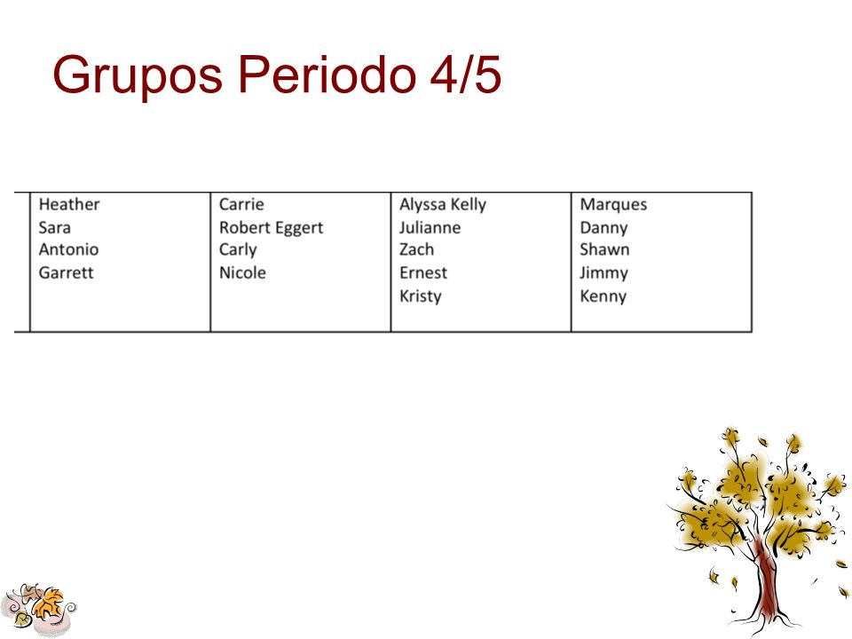 Grupos Periodo 4/5