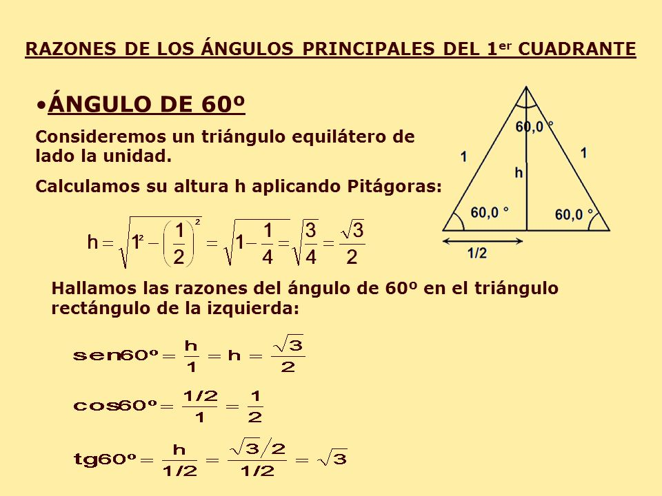 ÁNGULO DE 60º RAZONES DE LOS ÁNGULOS PRINCIPALES DEL 1er CUADRANTE