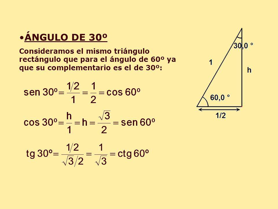 ÁNGULO DE 30º Consideramos el mismo triángulo rectángulo que para el ángulo de 60º ya que su complementario es el de 30º: