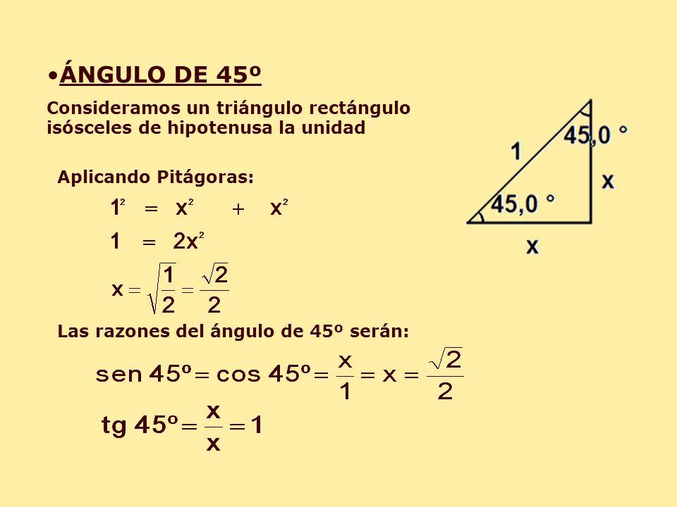 ÁNGULO DE 45º Consideramos un triángulo rectángulo isósceles de hipotenusa la unidad. Aplicando Pitágoras: