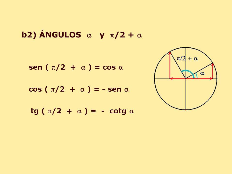 b2) ÁNGULOS a y p/2 + a sen ( p/2 + a ) = cos a