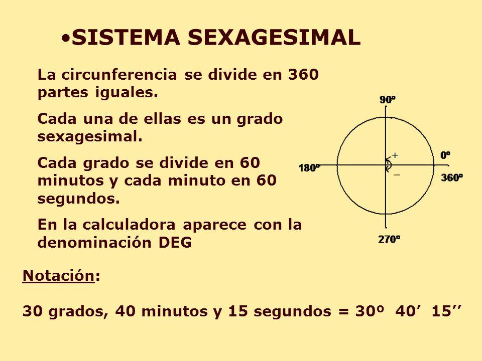 SISTEMA SEXAGESIMAL La circunferencia se divide en 360 partes iguales.