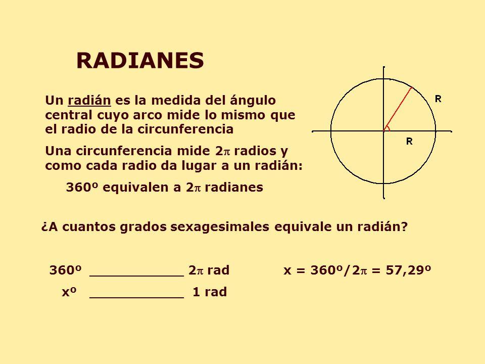 RADIANES Un radián es la medida del ángulo central cuyo arco mide lo mismo que el radio de la circunferencia.