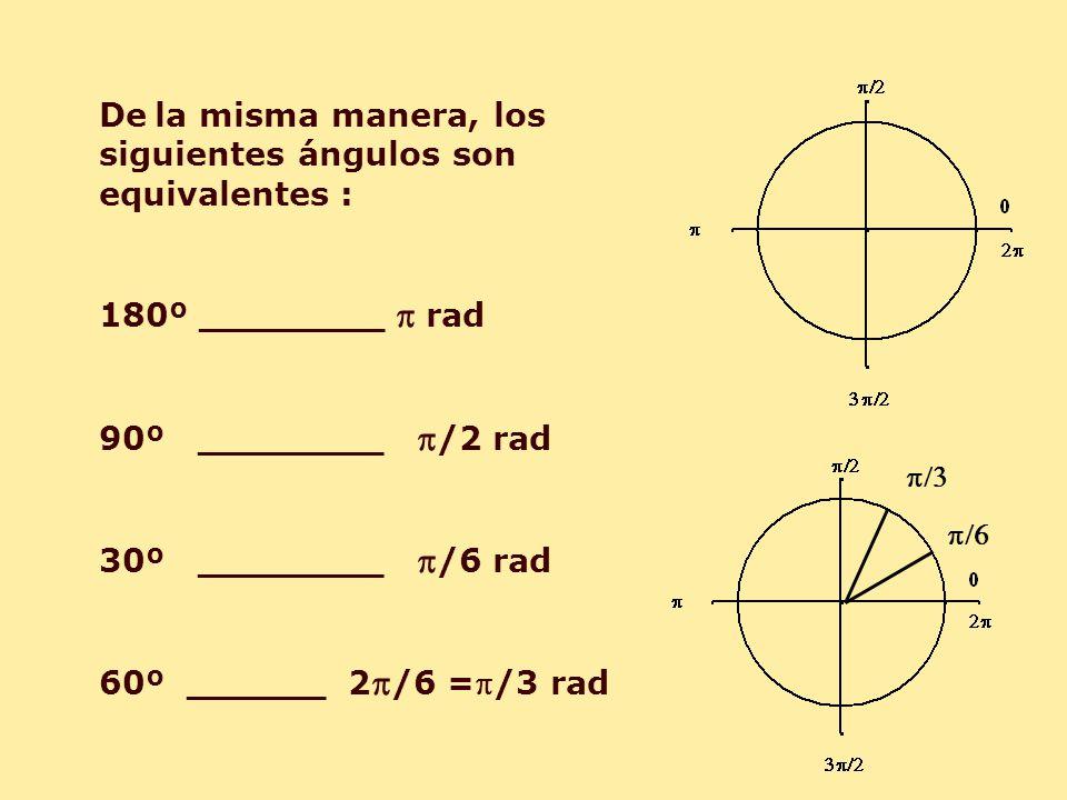 p/3 p/6 De la misma manera, los siguientes ángulos son equivalentes :