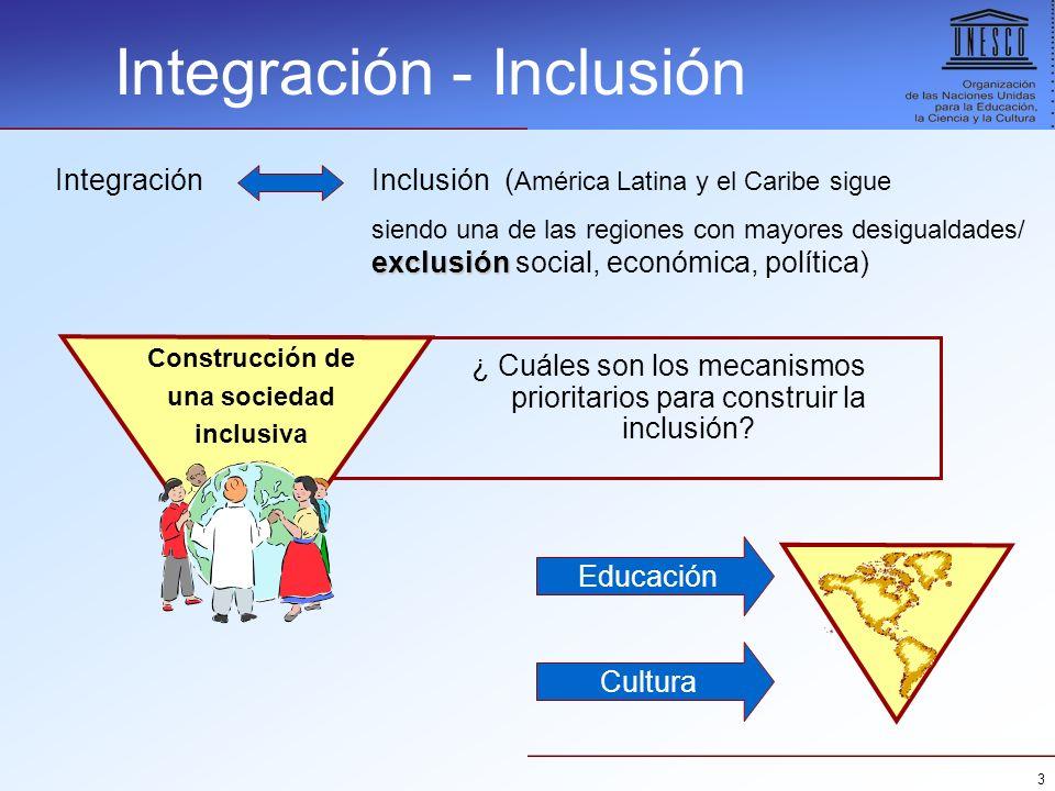Integración - Inclusión