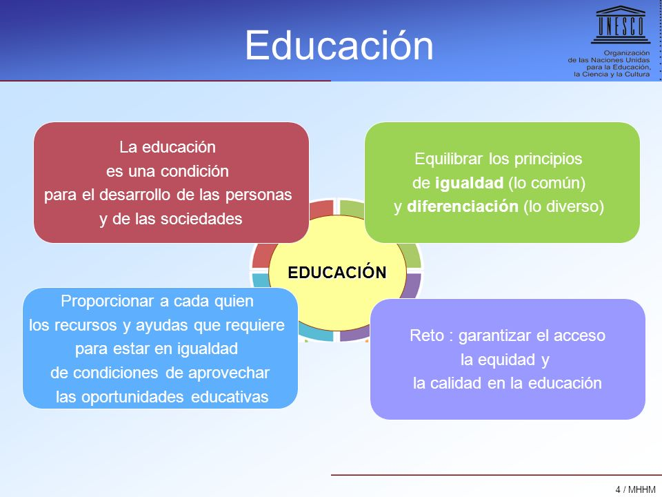 Educación La educación Equilibrar los principios es una condición