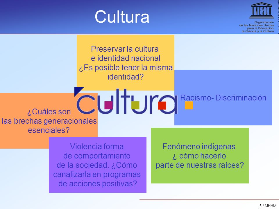 Cultura Preservar la cultura e identidad nacional