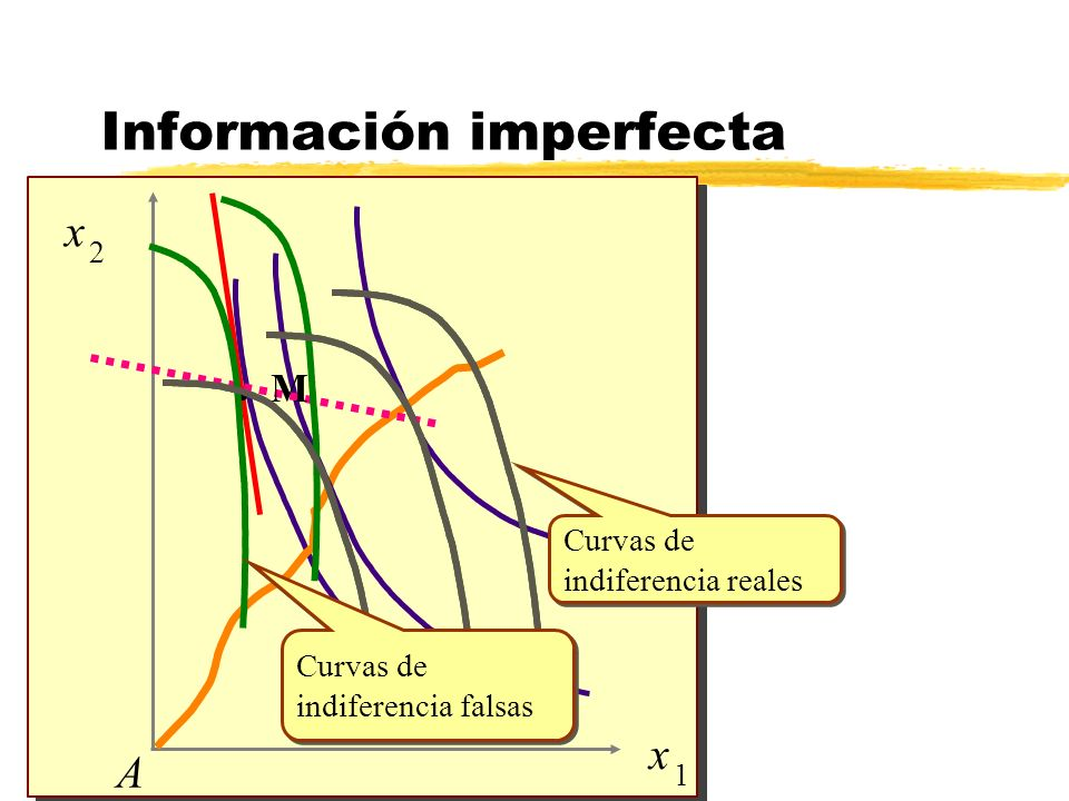 Información imperfecta