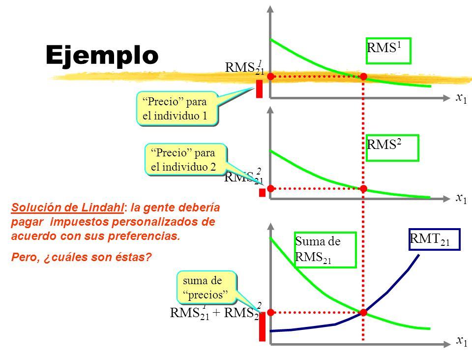 Ejemplo RMS1 RMS21 x1 RMS2 RMS21 x1 RMT21 RMS21 + RMS21 x1