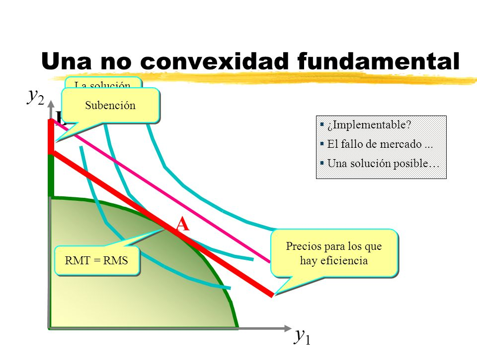 Una no convexidad fundamental