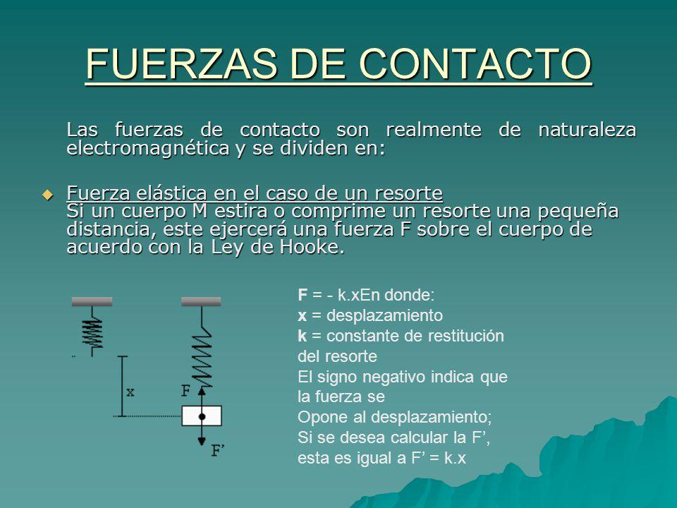 FUERZAS DE CONTACTO Las fuerzas de contacto son realmente de naturaleza electromagnética y se dividen en: