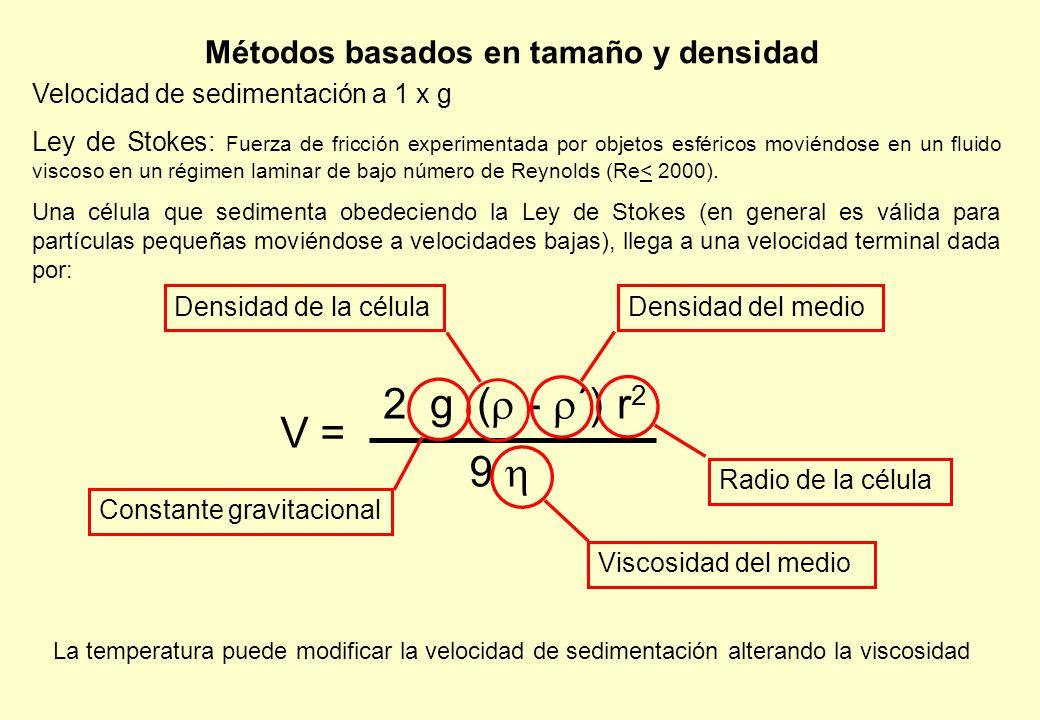 2 g ( - ´) r2 V = 9  Métodos basados en tamaño y densidad