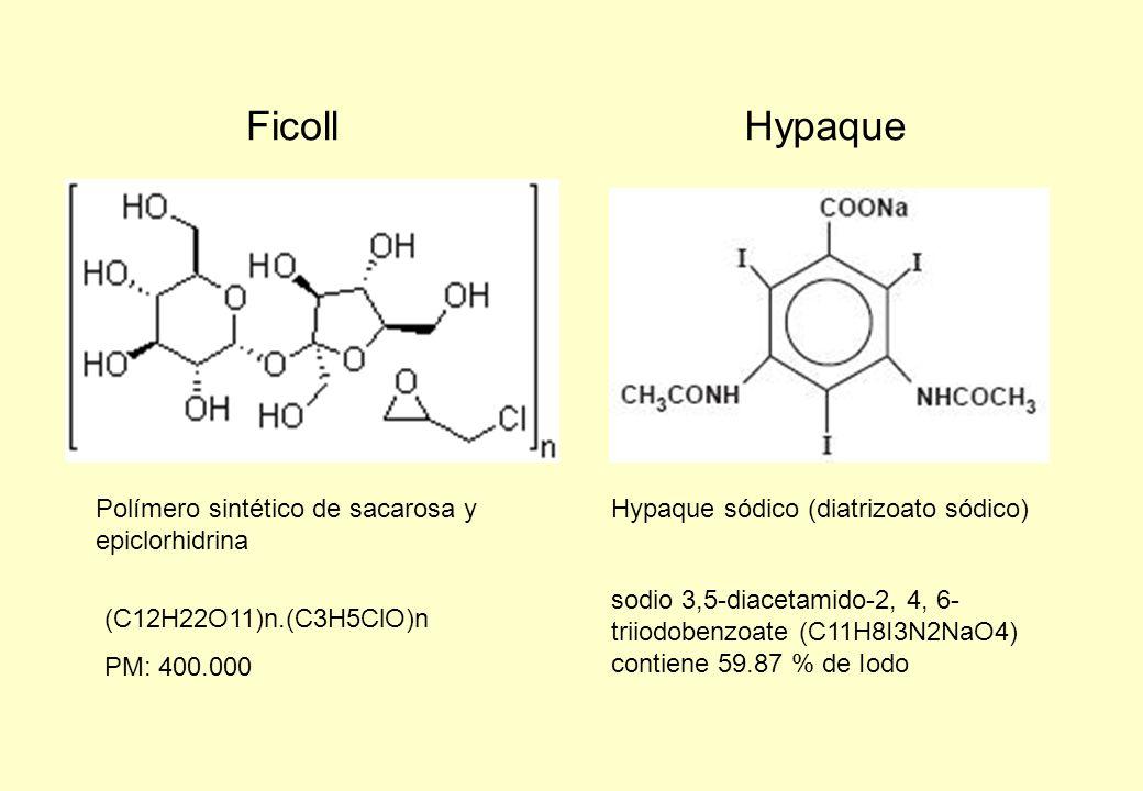 Ficoll Hypaque (C12H22O11)n.(C3H5ClO)n PM: 400.000