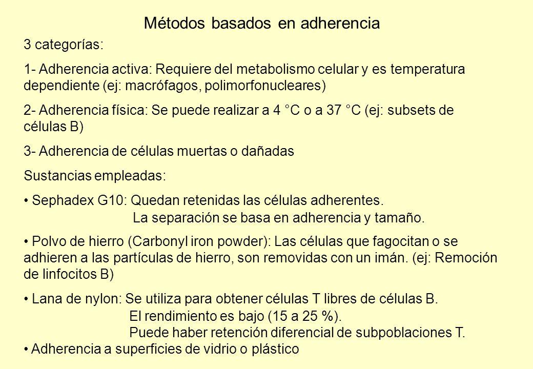 Métodos basados en adherencia