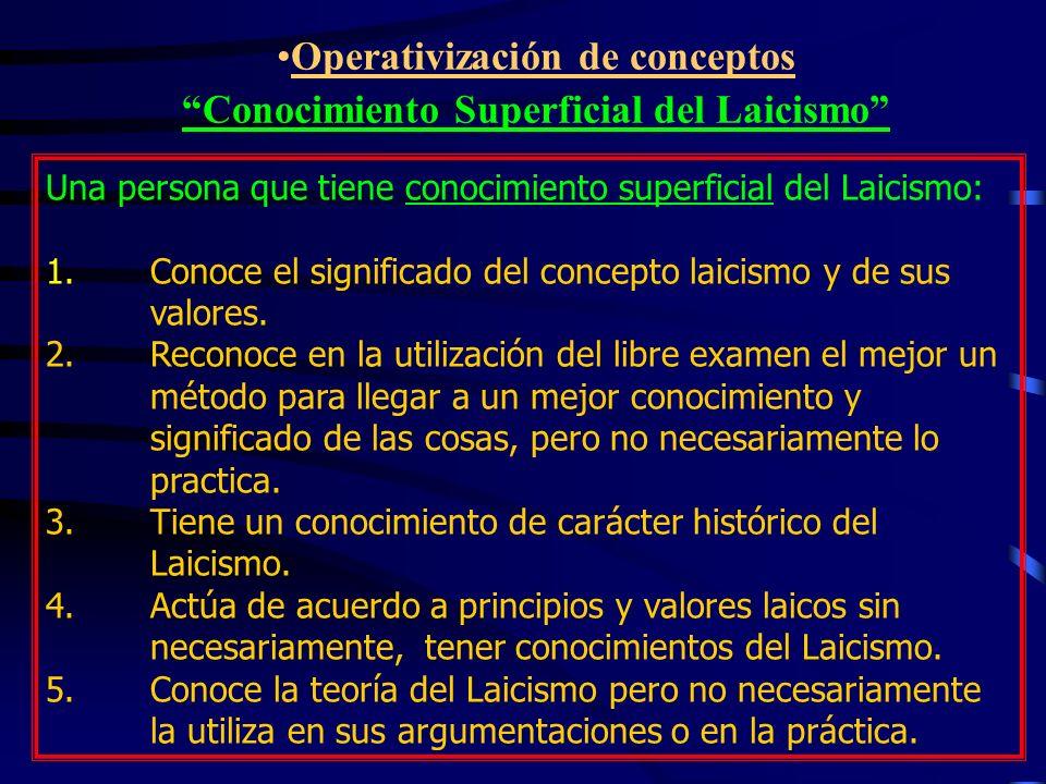 Operativización de conceptos Conocimiento Superficial del Laicismo