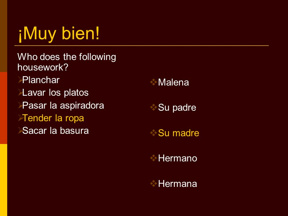 ¡Muy bien! Who does the following housework Planchar Malena