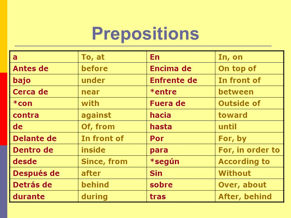 Prepositions a To, at En In, on Antes de before Encima de On top of