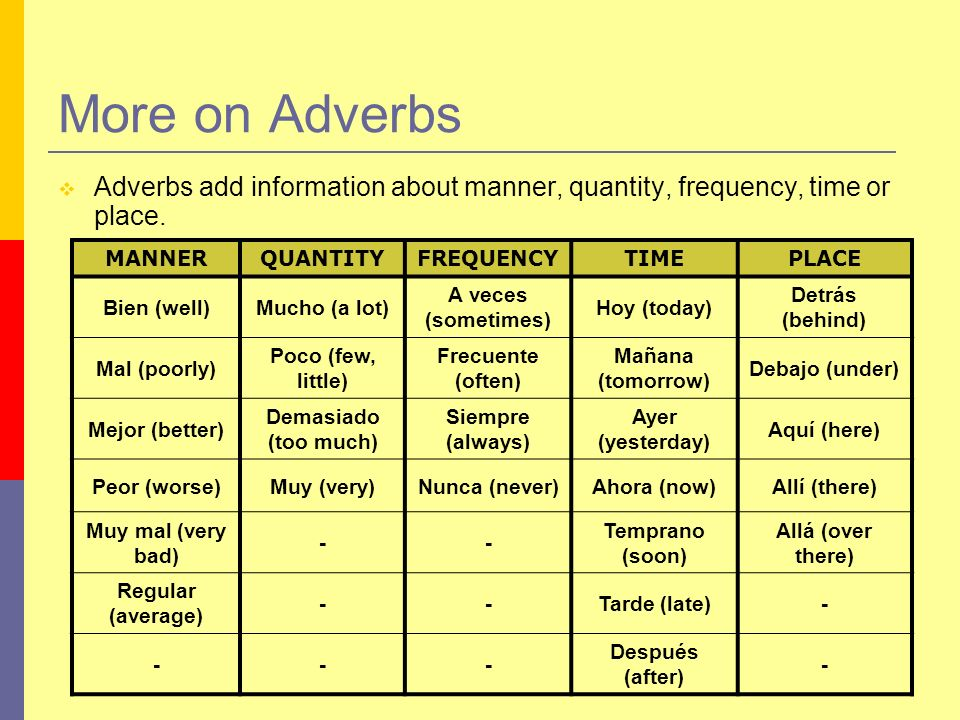 More on AdverbsAdverbs add information about manner, quantity, frequency, time or place. MANNER. QUANTITY.