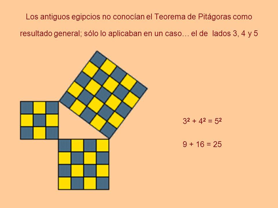 Los antiguos egipcios no conocían el Teorema de Pitágoras como resultado general; sólo lo aplicaban en un caso… el de lados 3, 4 y 5