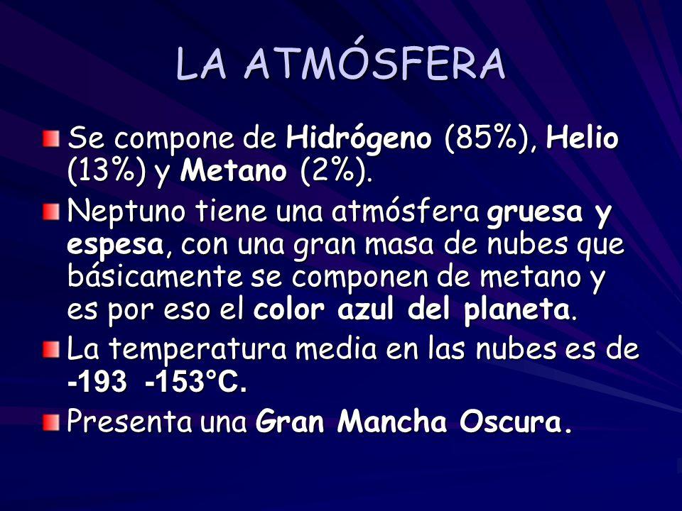 LA ATMÓSFERA Se compone de Hidrógeno (85%), Helio (13%) y Metano (2%).