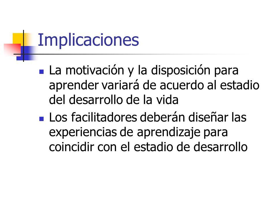 Implicaciones La motivación y la disposición para aprender variará de acuerdo al estadio del desarrollo de la vida.