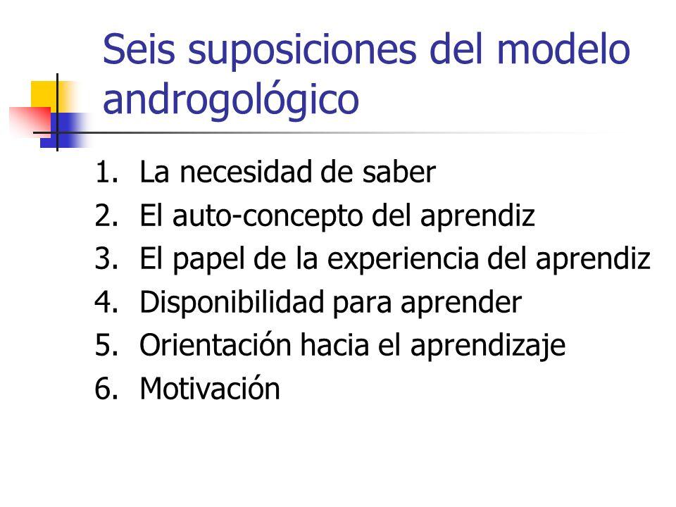 Seis suposiciones del modelo androgológico