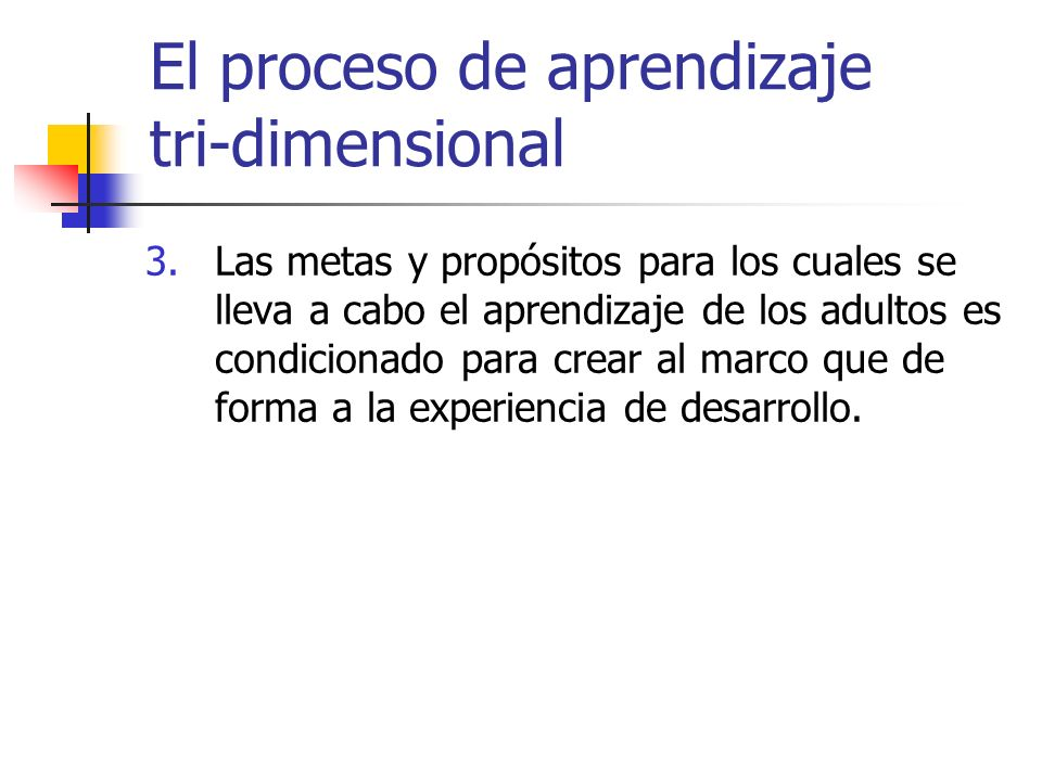 El proceso de aprendizaje tri-dimensional