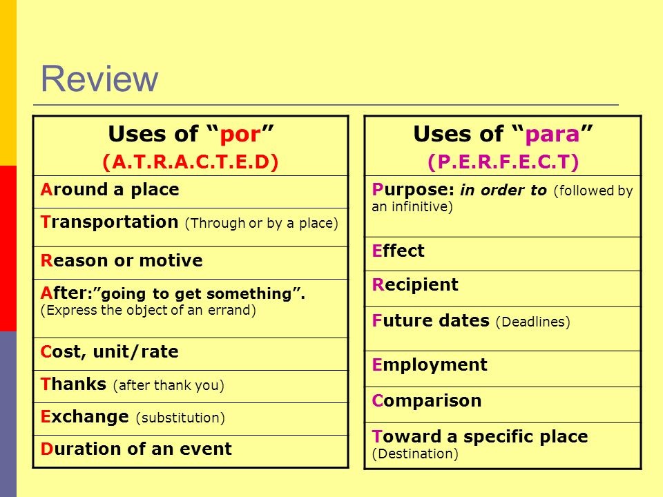 Review Uses of por Uses of para (A.T.R.A.C.T.E.D) (P.E.R.F.E.C.T)