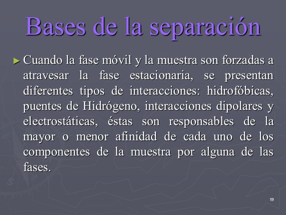 Bases de la separación