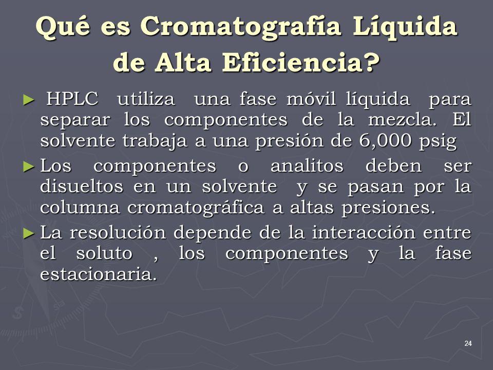 Qué es Cromatografía Líquida de Alta Eficiencia