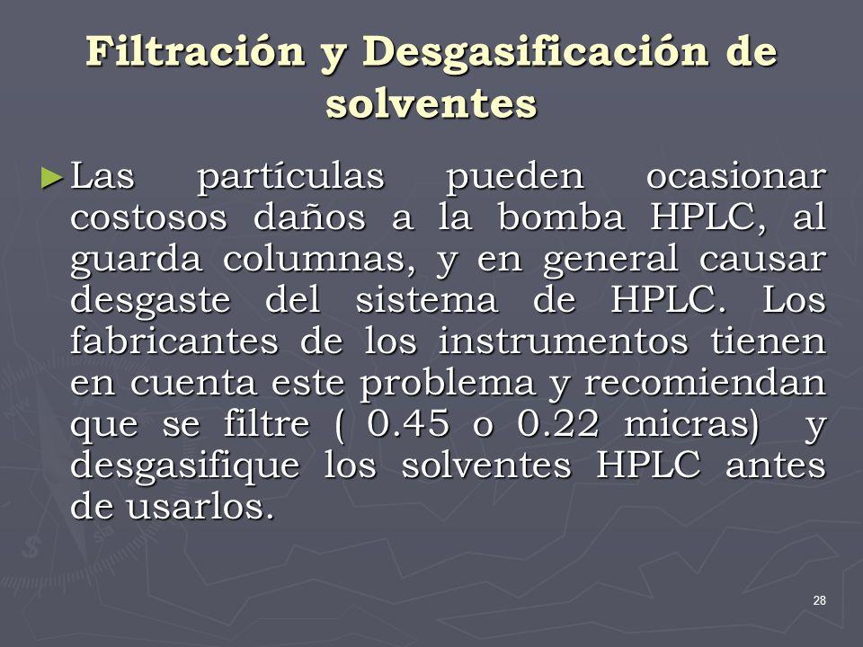 Filtración y Desgasificación de solventes