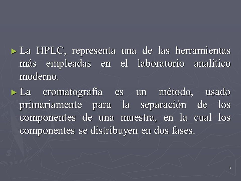 La HPLC, representa una de las herramientas más empleadas en el laboratorio analítico moderno.
