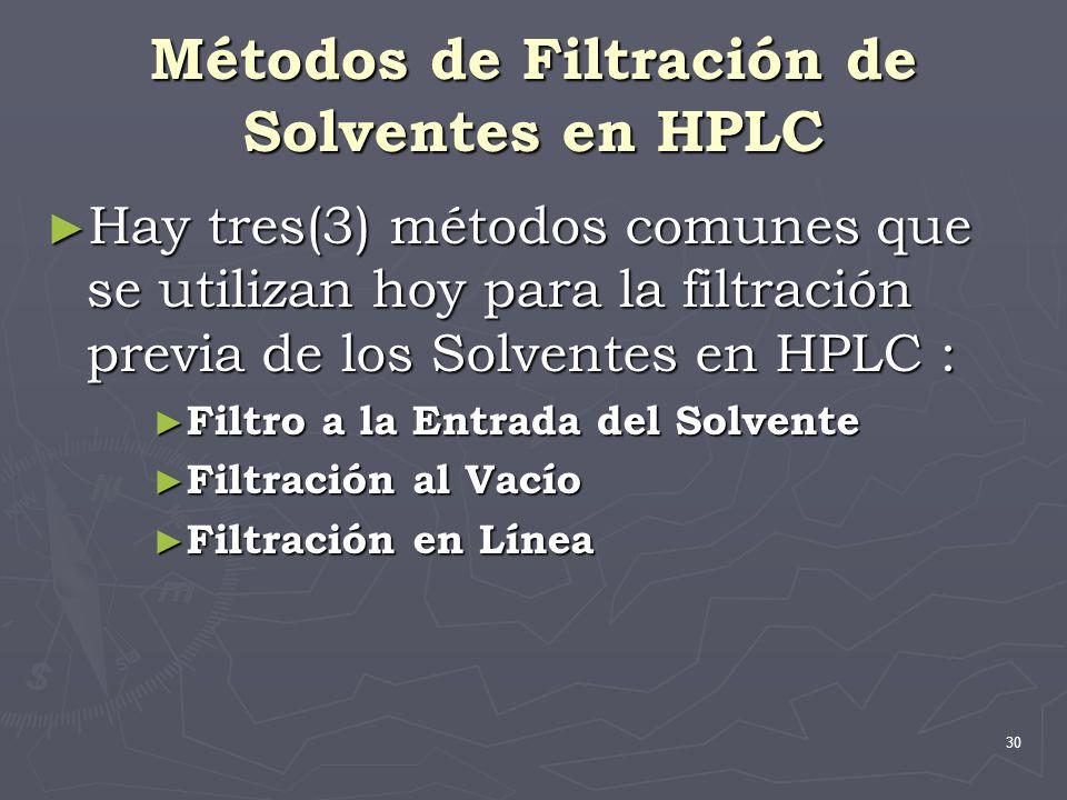 Métodos de Filtración de Solventes en HPLC