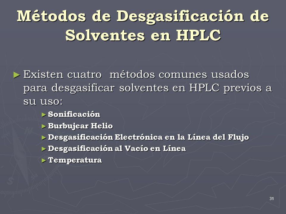 Métodos de Desgasificación de Solventes en HPLC