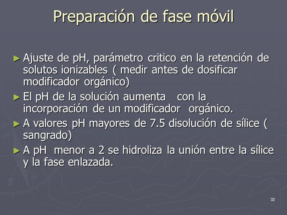 Preparación de fase móvil