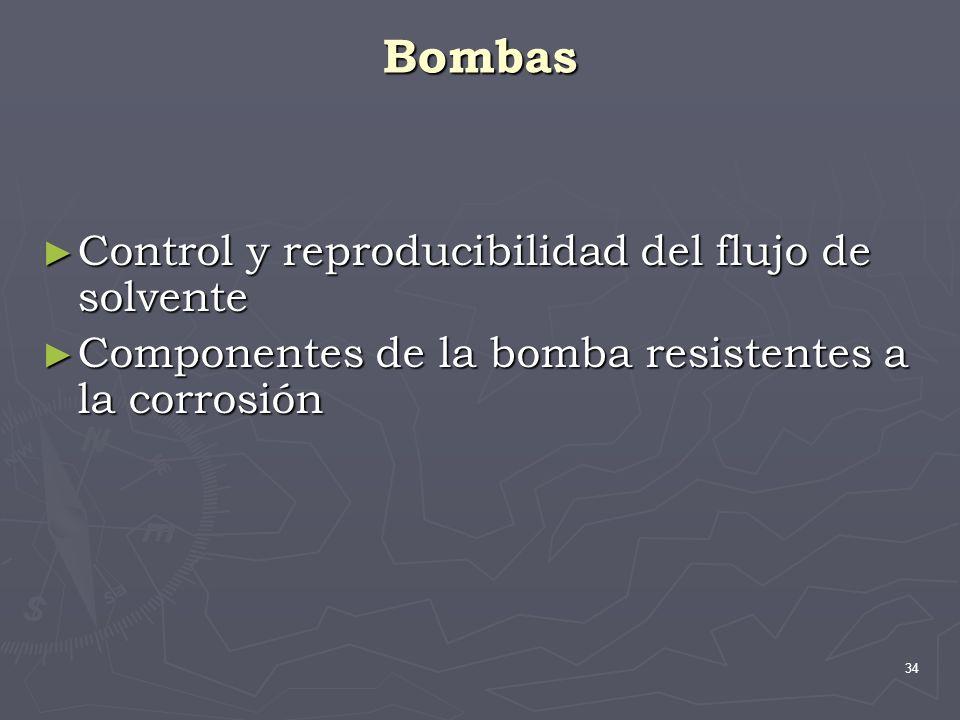 Bombas Control y reproducibilidad del flujo de solvente