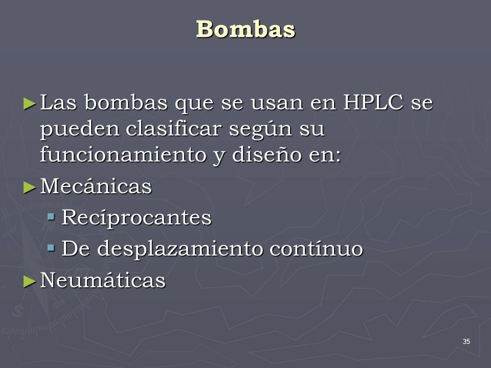 Bombas Las bombas que se usan en HPLC se pueden clasificar según su funcionamiento y diseño en: Mecánicas.