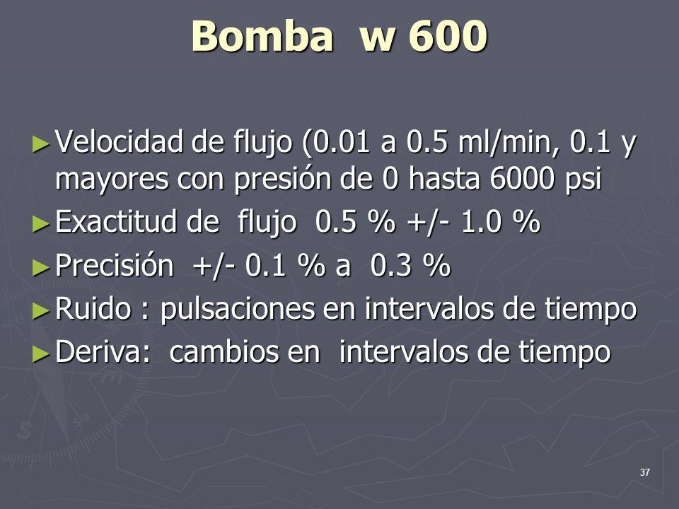 Bomba w 600 Velocidad de flujo (0.01 a 0.5 ml/min, 0.1 y mayores con presión de 0 hasta 6000 psi. Exactitud de flujo 0.5 % +/- 1.0 %