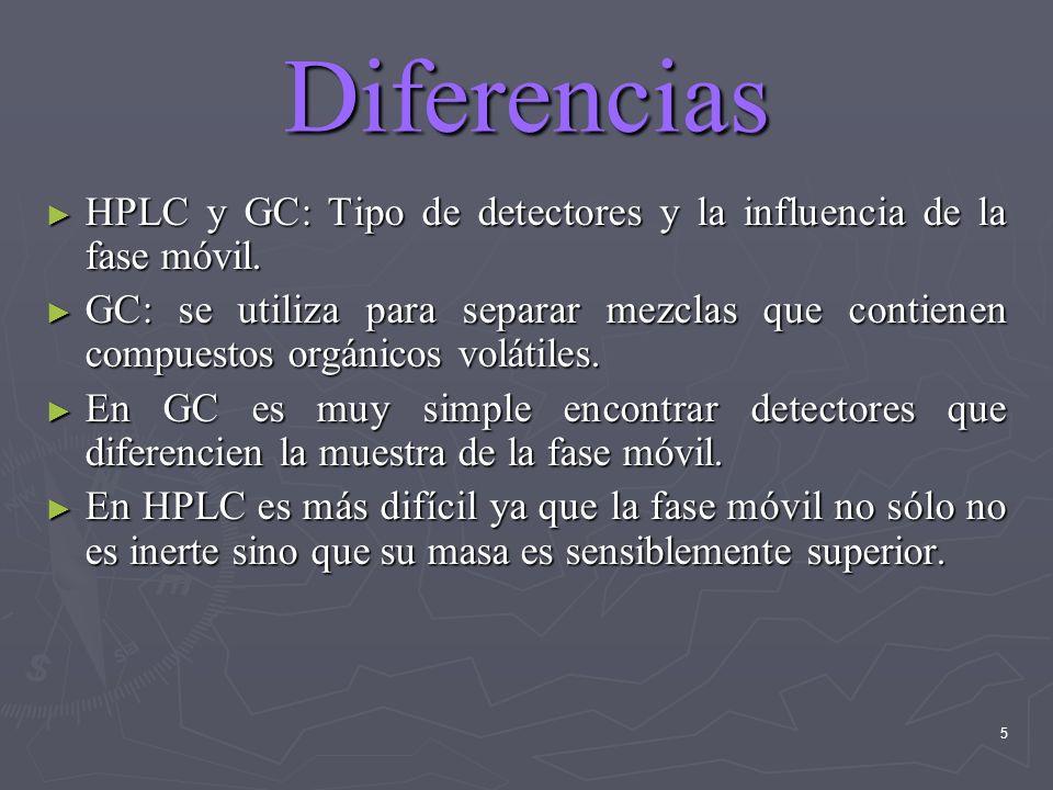 Diferencias HPLC y GC: Tipo de detectores y la influencia de la fase móvil.
