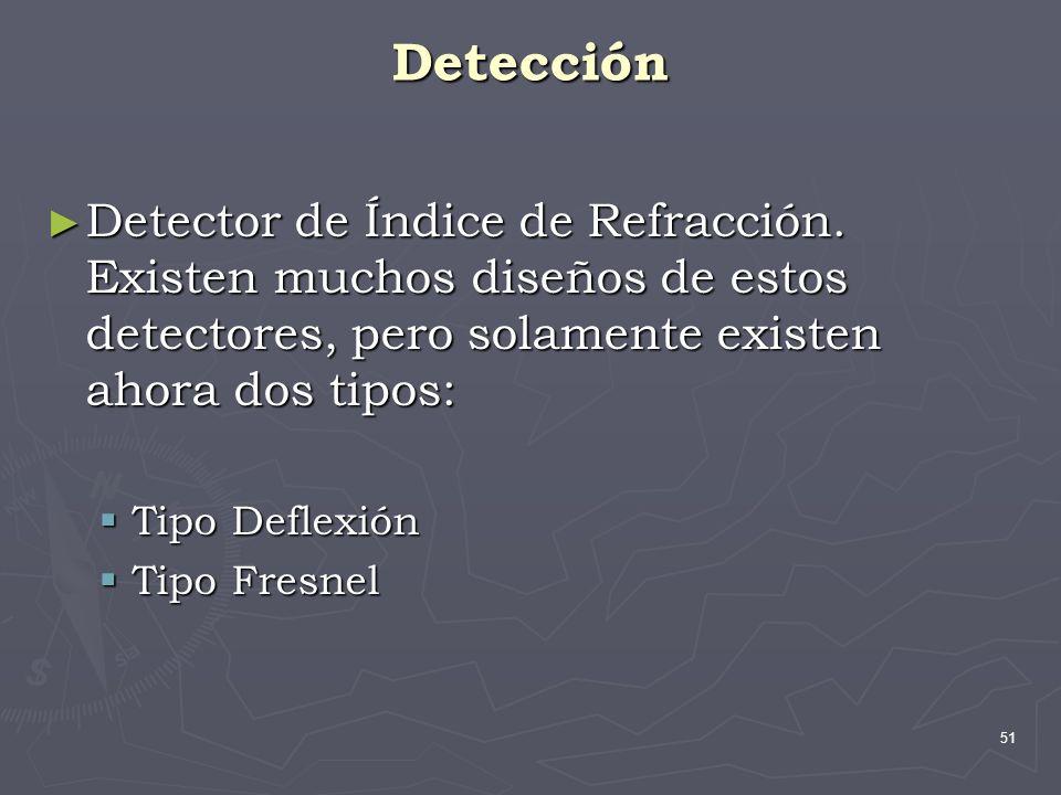 Detección Detector de Índice de Refracción. Existen muchos diseños de estos detectores, pero solamente existen ahora dos tipos: