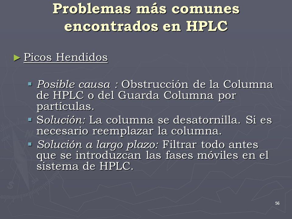 Problemas más comunes encontrados en HPLC