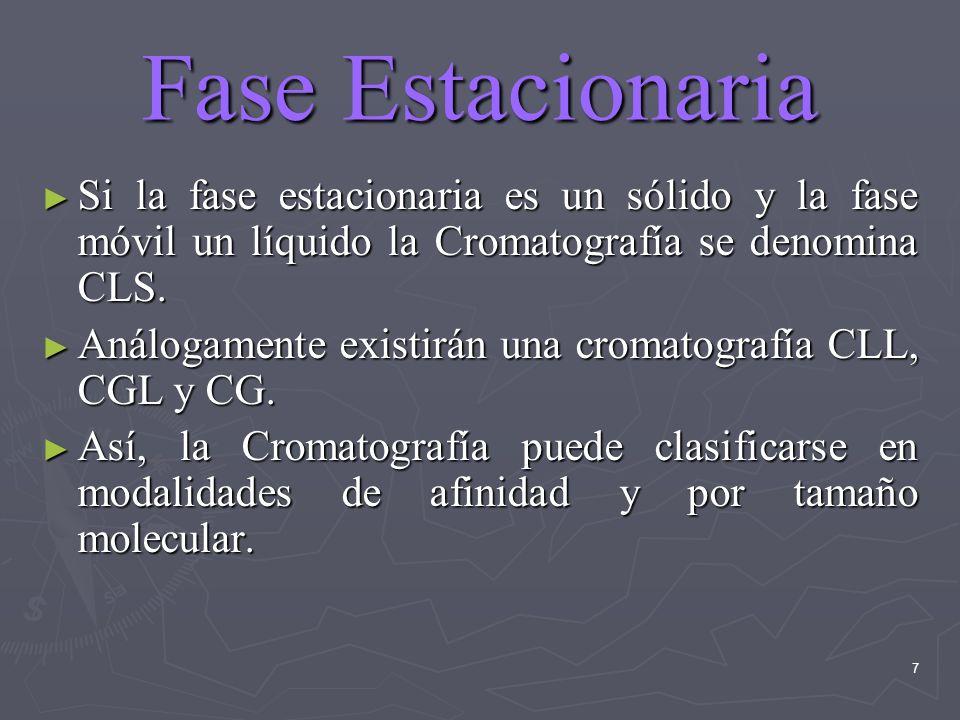 Fase Estacionaria Si la fase estacionaria es un sólido y la fase móvil un líquido la Cromatografía se denomina CLS.