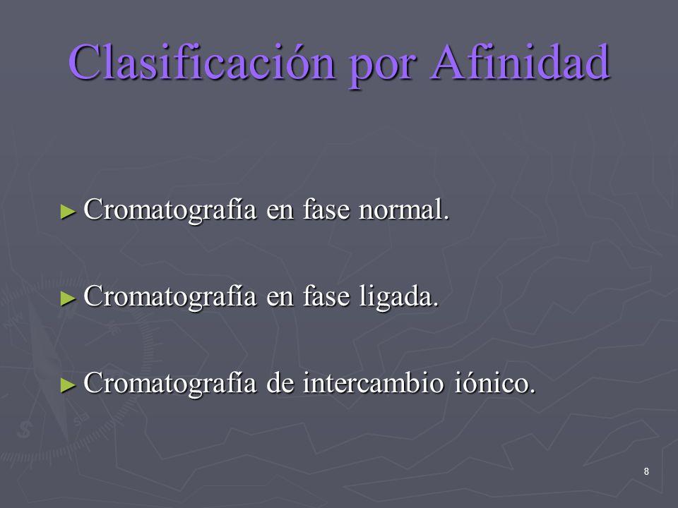 Clasificación por Afinidad