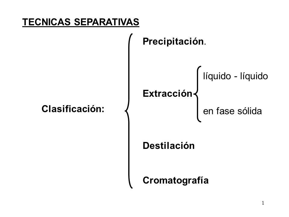 TECNICAS SEPARATIVAS Precipitación. líquido - líquido. Extracción. en fase sólida. Destilación.