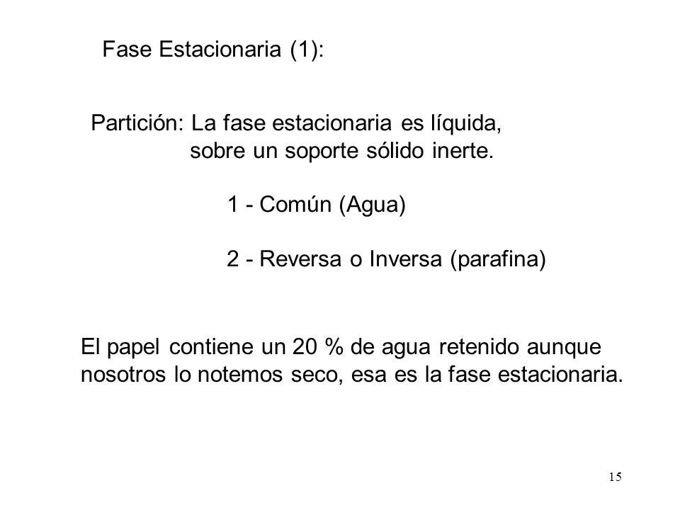 Fase Estacionaria (1): Partición: La fase estacionaria es líquida, sobre un soporte sólido inerte.