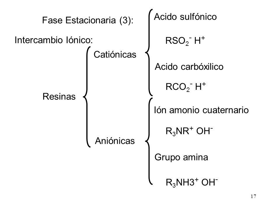 Ión amonio cuaternario