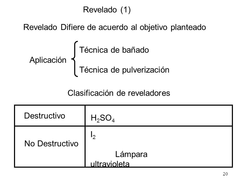 Revelado (1) Revelado Difiere de acuerdo al objetivo planteado. Técnica de bañado. Aplicación. Técnica de pulverización.