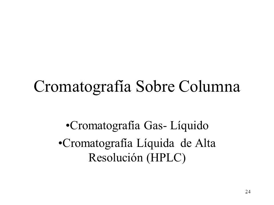 Cromatografía Sobre Columna