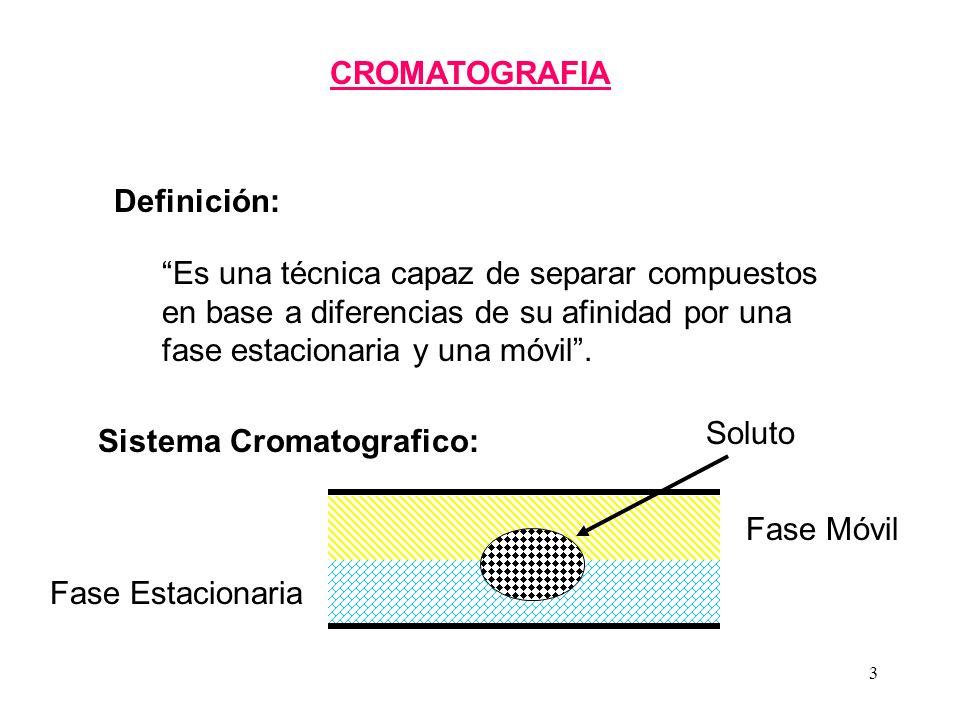 CROMATOGRAFIA Definición: Es una técnica capaz de separar compuestos en base a diferencias de su afinidad por una fase estacionaria y una móvil .