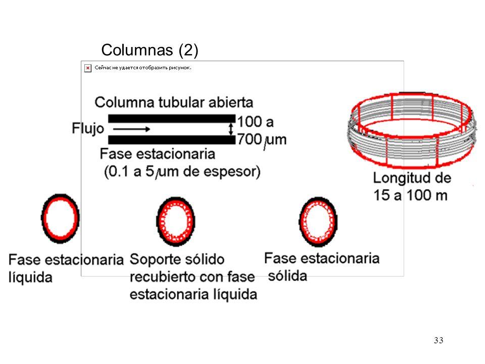 Columnas (2)
